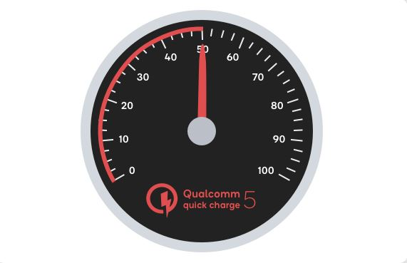 QC 5.0
