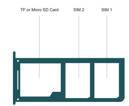 Mint A5 tri-slot