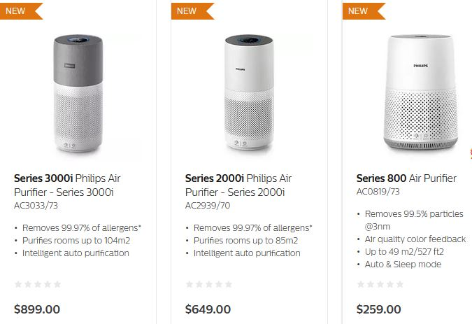 Philips 2020 Air purifier range