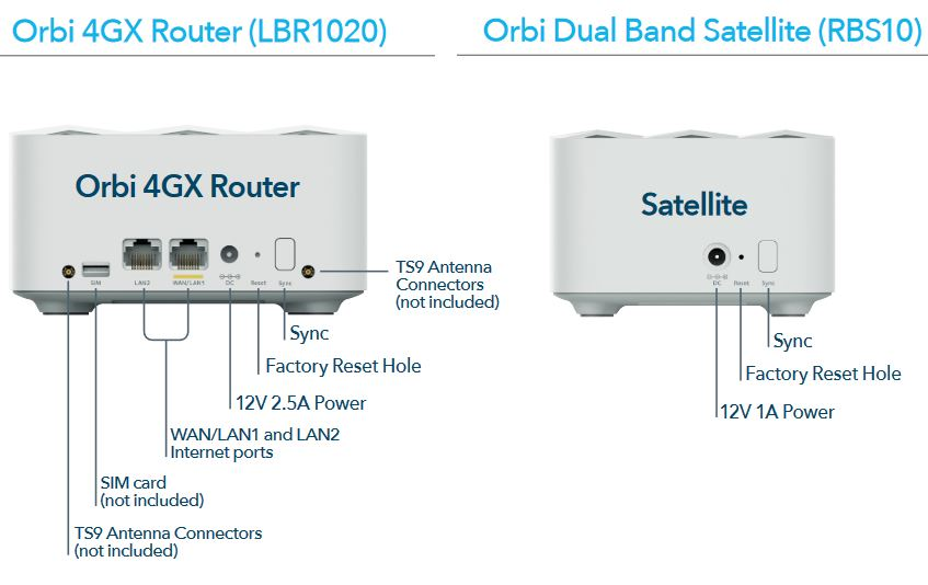Netgear Orbi 4GX LBK1220