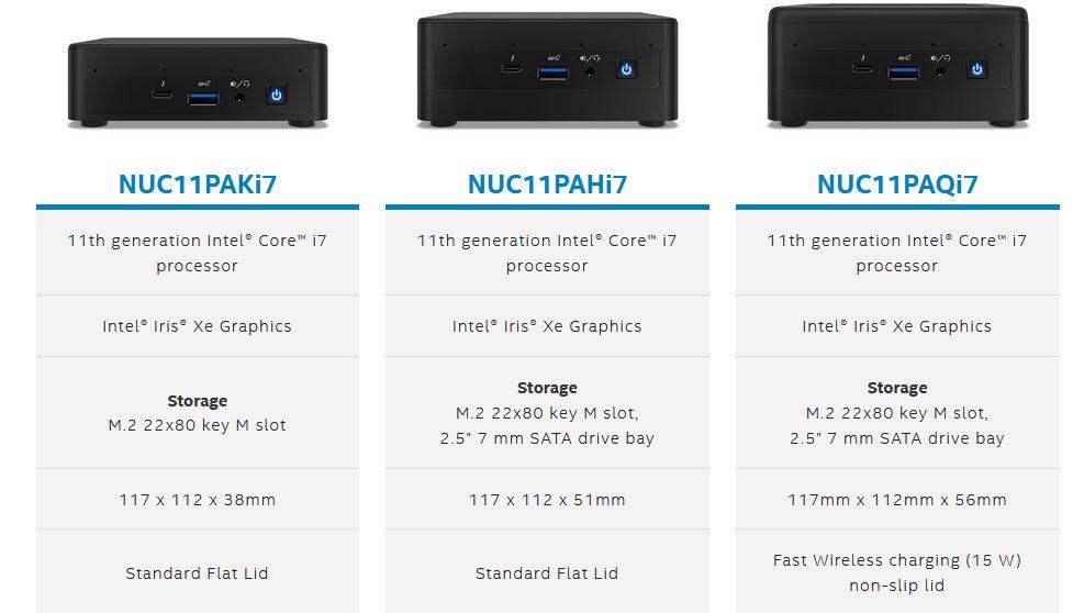 Intel NUC NUC11PAQ